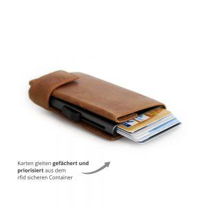 SecWal kaarthouder met portemonnee_leder_cognac bruin_3